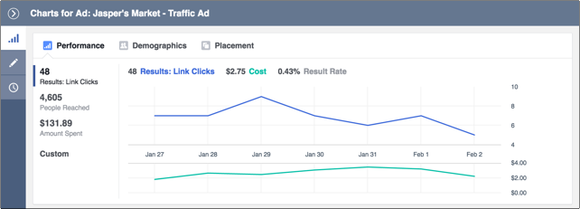 Measuring ad performance that adds to your app store downloads