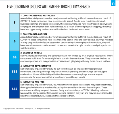 local search this holiday season - consumer expectations